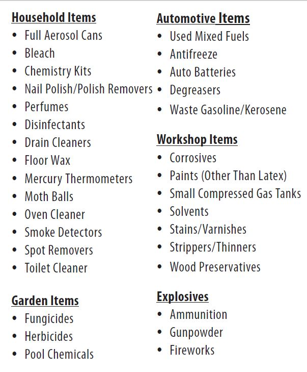 Hazardous Waste List
